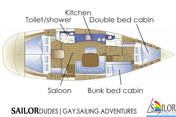 Gay sailing yacht design